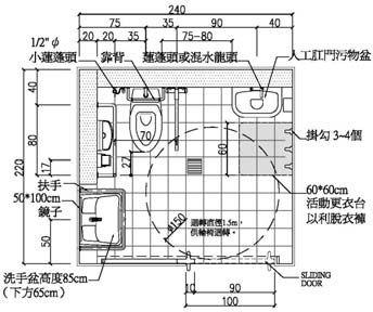 殘障廁所 | [組圖+影片] 的最新詳盡資料** (必看!!) - www.go2tutor.com