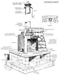 Outdoor Fireplace Plans | scottzlatef.com | bread ...