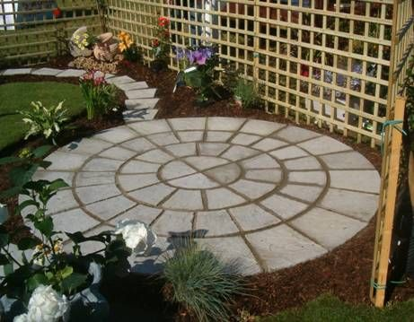 Backyard Patio Ideas Small Patio Designs Tips To Make It Look
