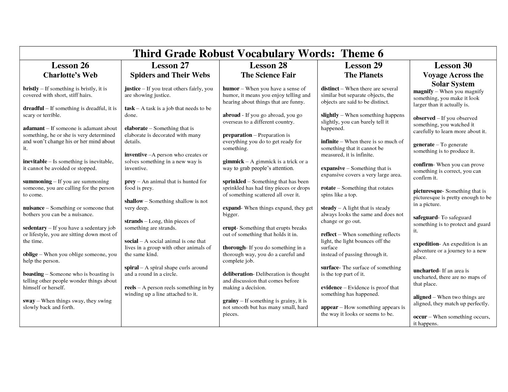 Third Grade Vocabulary Spelling