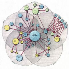 Master Plan Architecture Bubble Diagram Wiring For A Two Way Switched Light Residential Pinterest