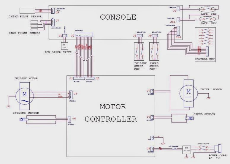 Nordictrack Motor Wiring Harness : 32 Wiring Diagram