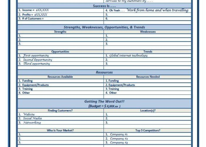 Sample one page business plan template self employment entrepreneur small also uk