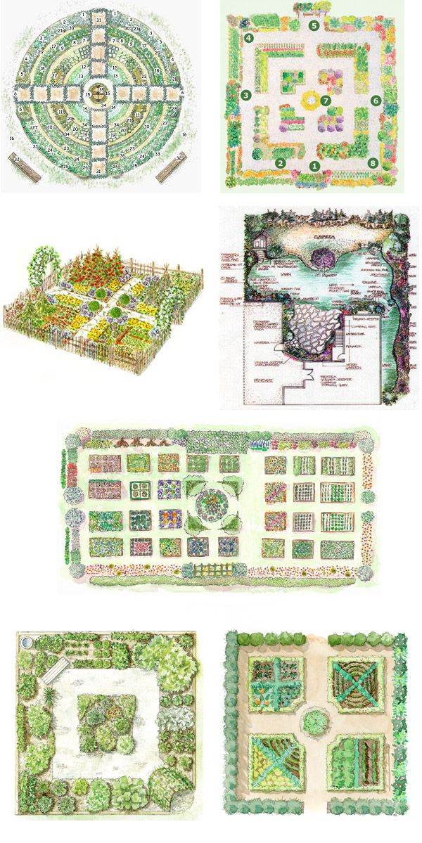Kitchen Garden Design Ideas Drawings A LIST OF SOURCES MAGAZINES