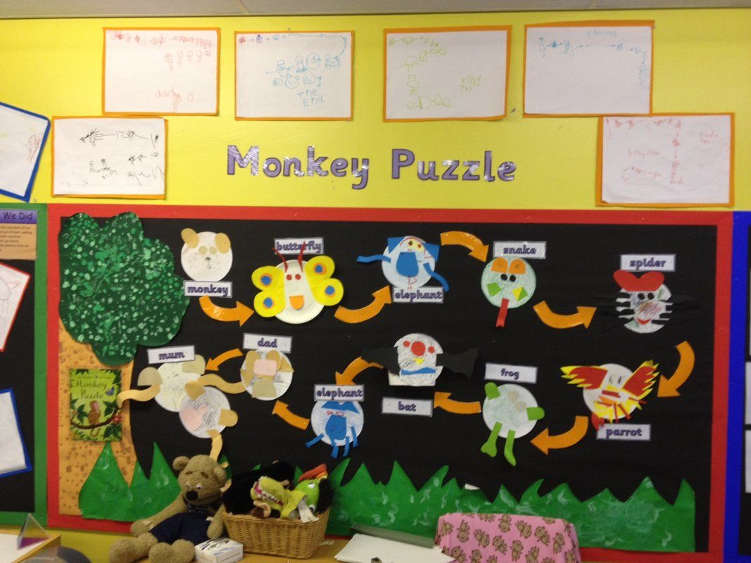 Monkey Puzzle Display Classroom Display Class Display Writing Story Animal Jungle
