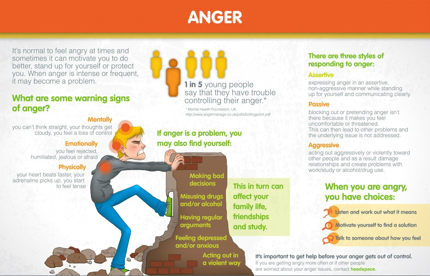 Some Warning Signs Of Anger And Ways You Can Respond To It