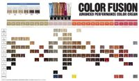 redken color fusion chart - Google Search | Hair color ...