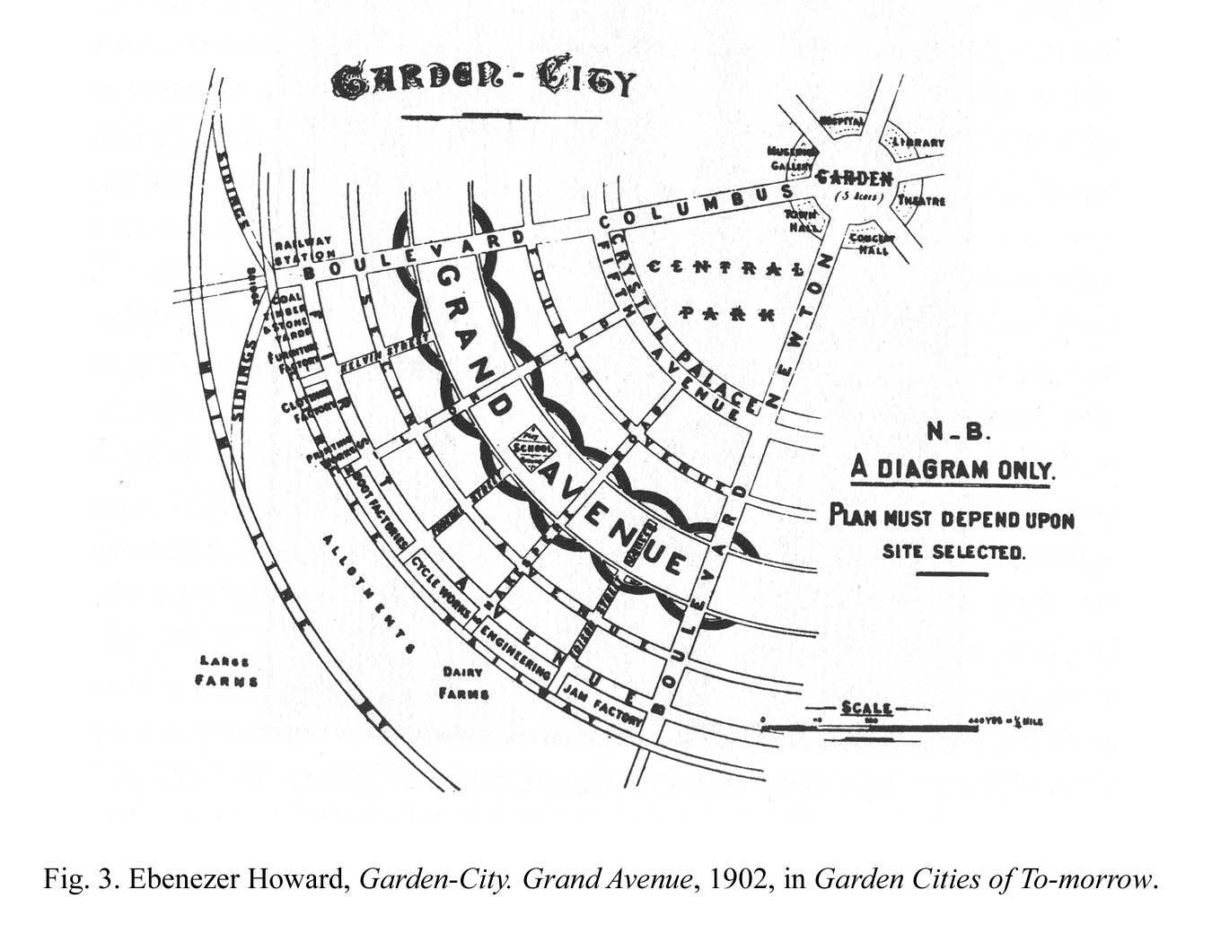 Garden Cities By Ebenezer Howard