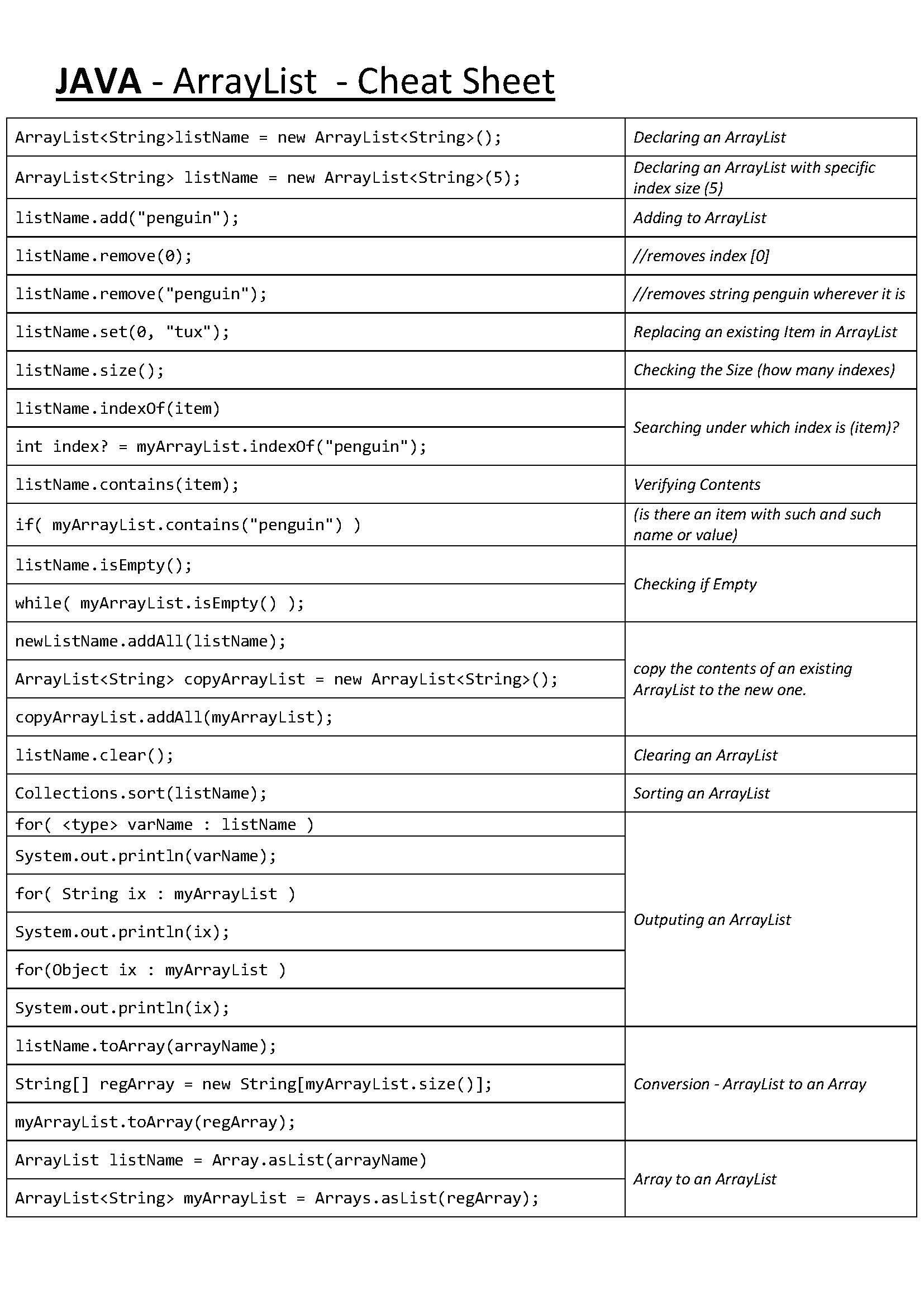 Java Loops Worksheet