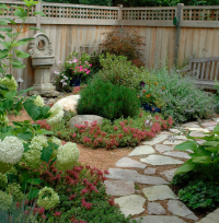 Small Backyard Southern California Design Ideas, Pictures