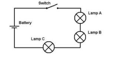 We use schematic diagrams to represent how an electric
