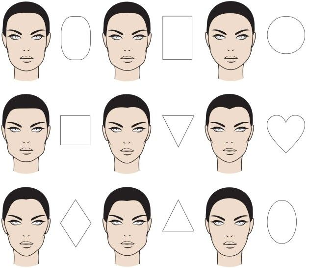 Wondering Which Hairstyle Fits Your Face? Click Through To Learn