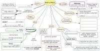 verifica+babilonesi+new.jpg (1600819) | storia | Pinterest