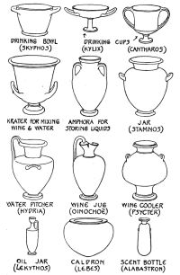 Types of Greek Vases.  Marjorie & C. H. B.Quennell ...