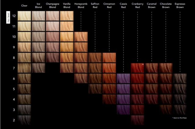 Sebastian Cellophanes Color Chart