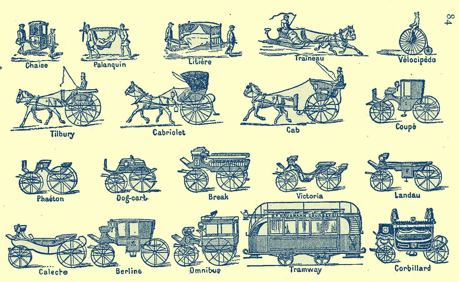 Late 19th C French Carriages From The Top In French