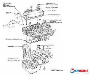 1992 Honda Civic Engine Diagram #SWEngines | Engine