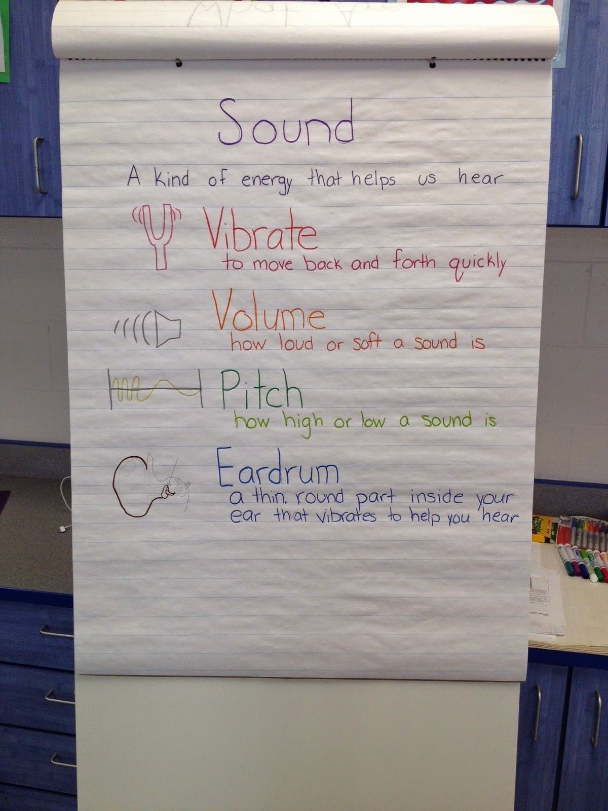 Sound Science Vocabulary For 2nd Grade Anchor Chart