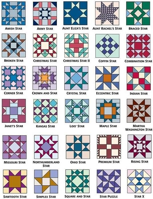 Christmas Placemat Patterns