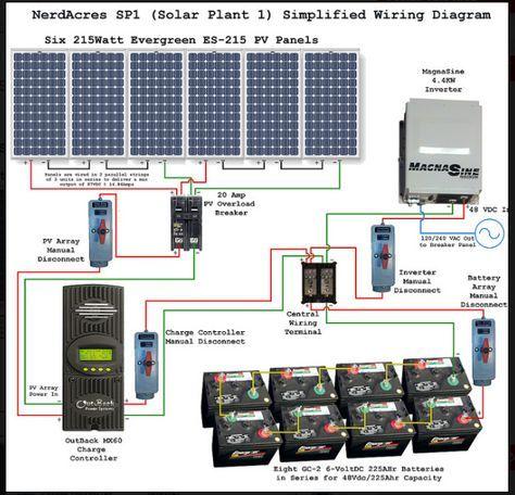 Solar Power System Wiring Diagram EEE COMMUNITY 태양열
