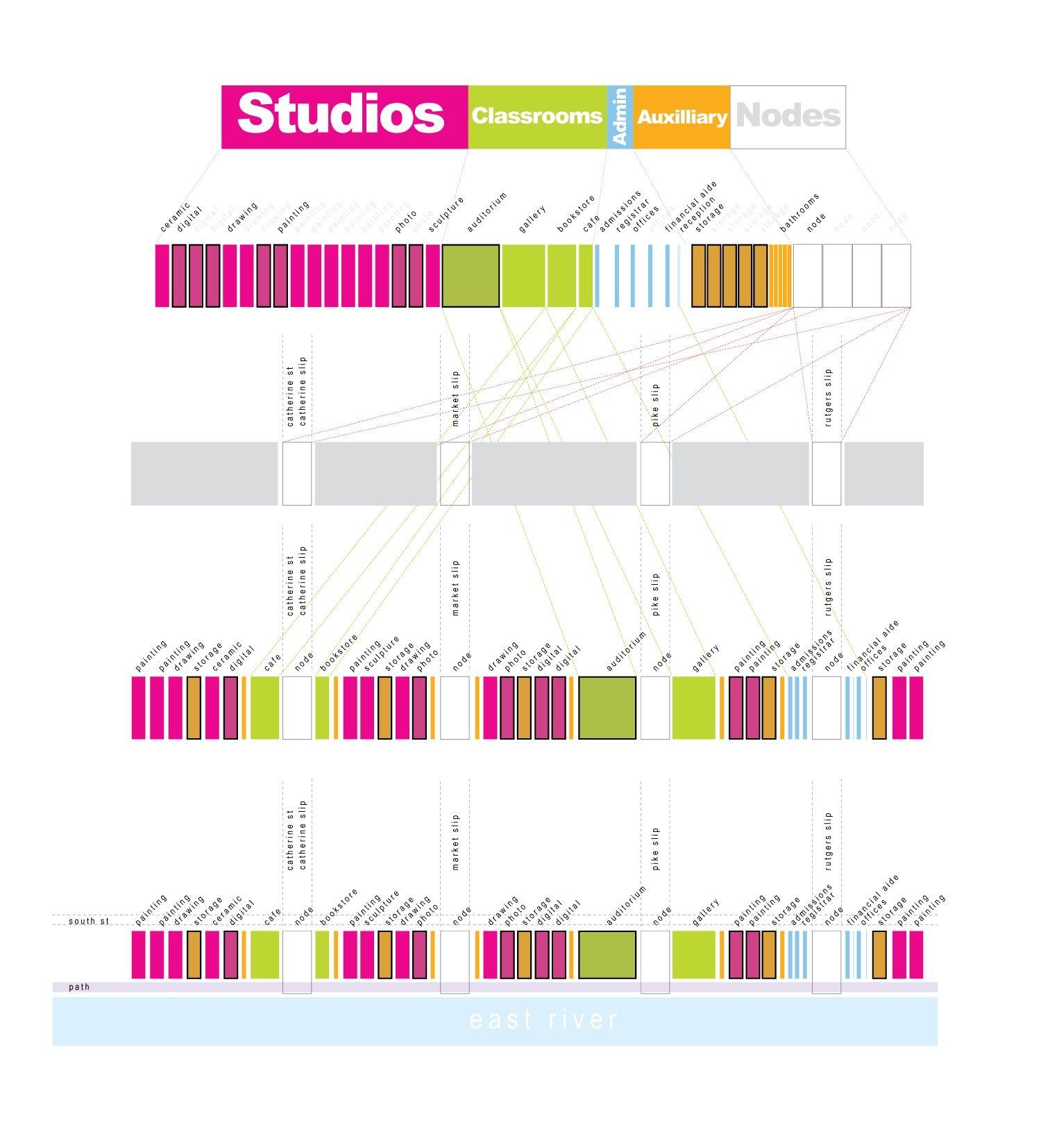 architectural program diagram and 2 trailer wire 7 pin programa school pinterest architecture