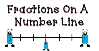 Fractions on a Number Line FREEBIE.From Teaching 4