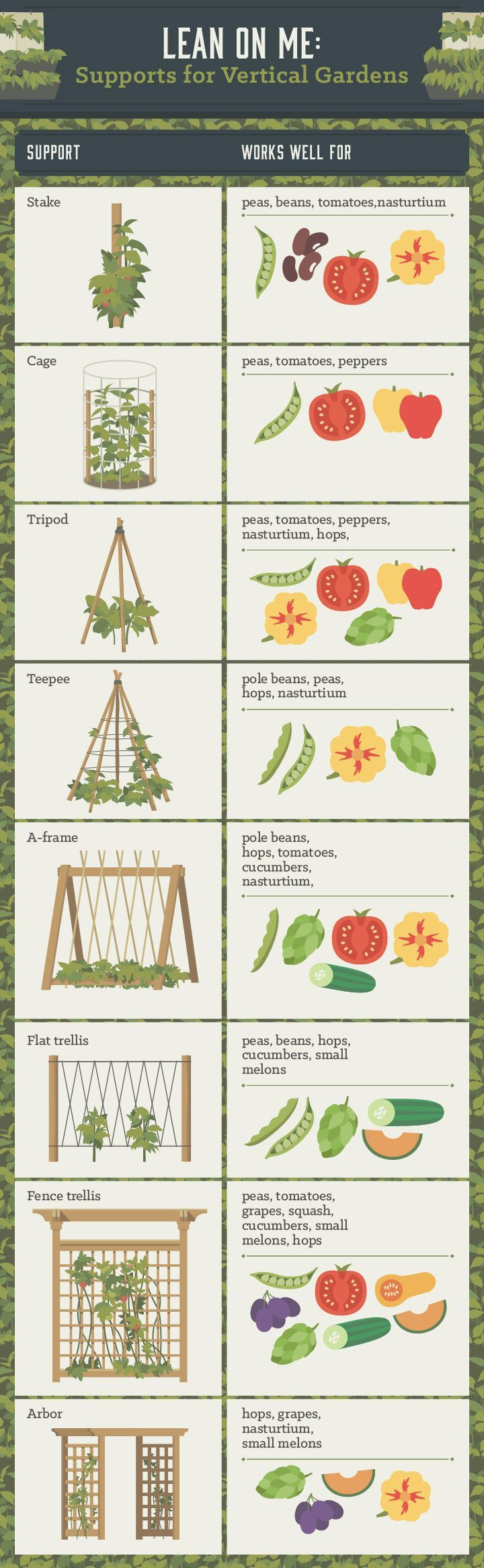 5 Gorgeous Vertical Gardening Beds Save Plants And Vining