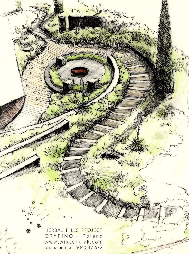 Image result for wiktor klyk  Sun Valley Garden  Pinterest  Landscaping Sketches and