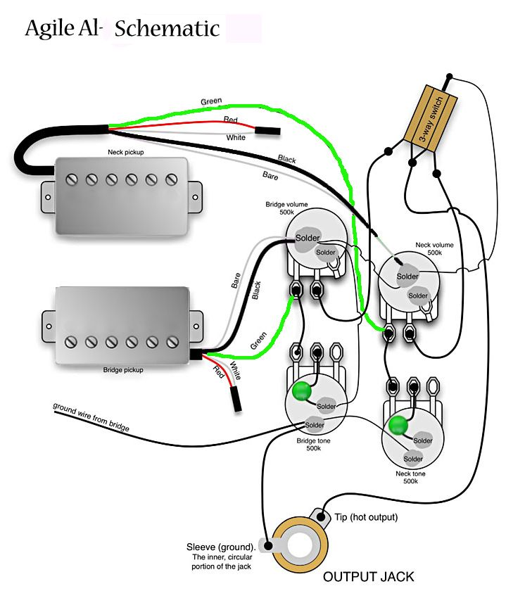 Electric Guitar Wiring Diagrams And Schematics Guitar Wiring