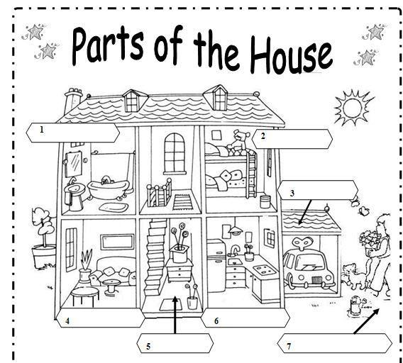 Maestra de Inglés y Primaria: Vocabulario de la casa