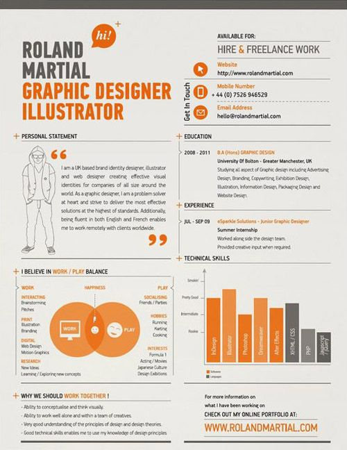 30 Great Examples Of Creative CV Resume Design Design