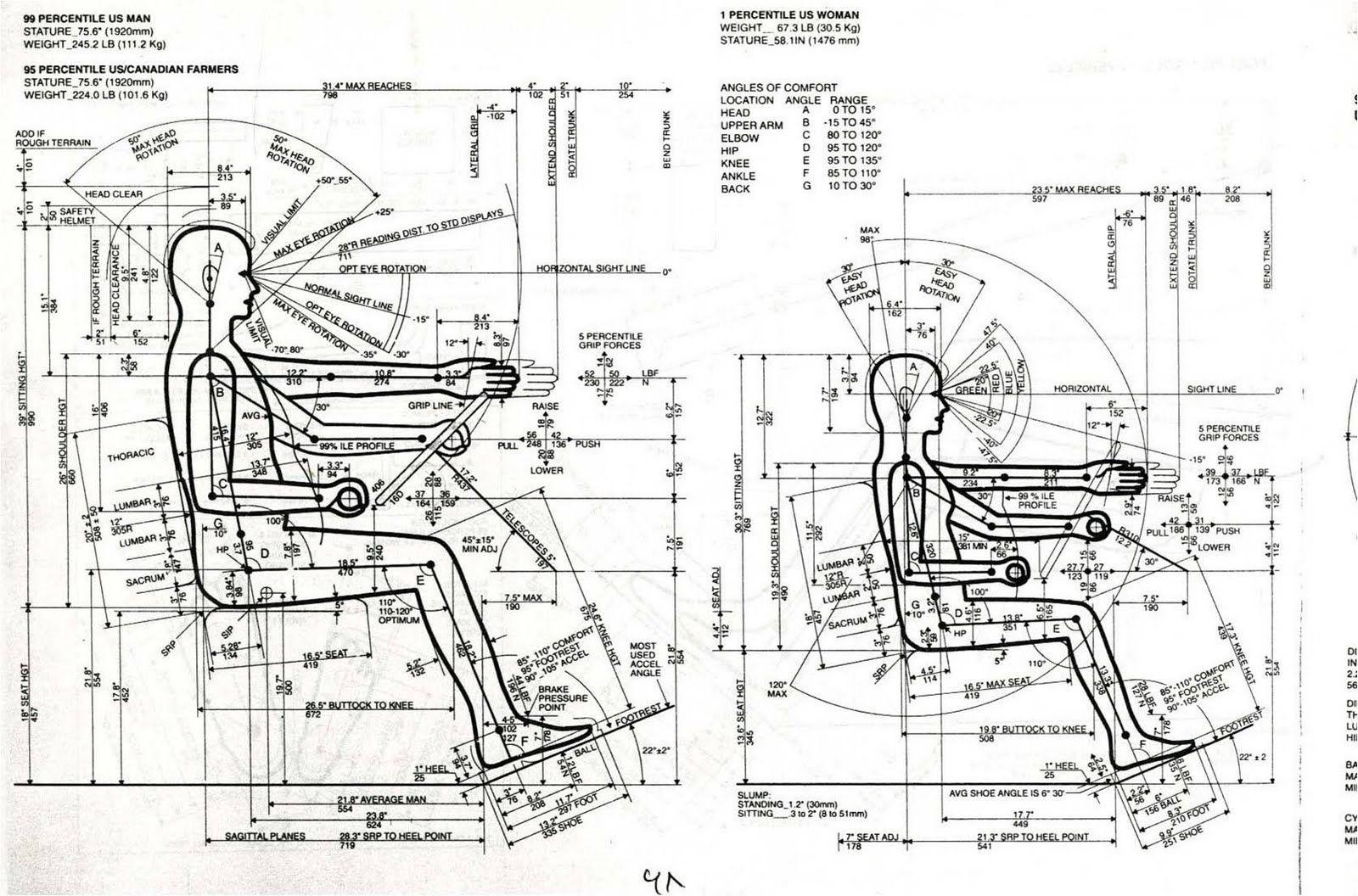 ergonomic chair criteria là gì seat ergonomics google search magna001 pinterest