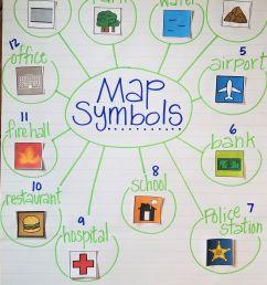Simple Map Key Legend Worksheet   Printable Worksheets and Activities for  Teachers [ 3857 x 2893 Pixel ]