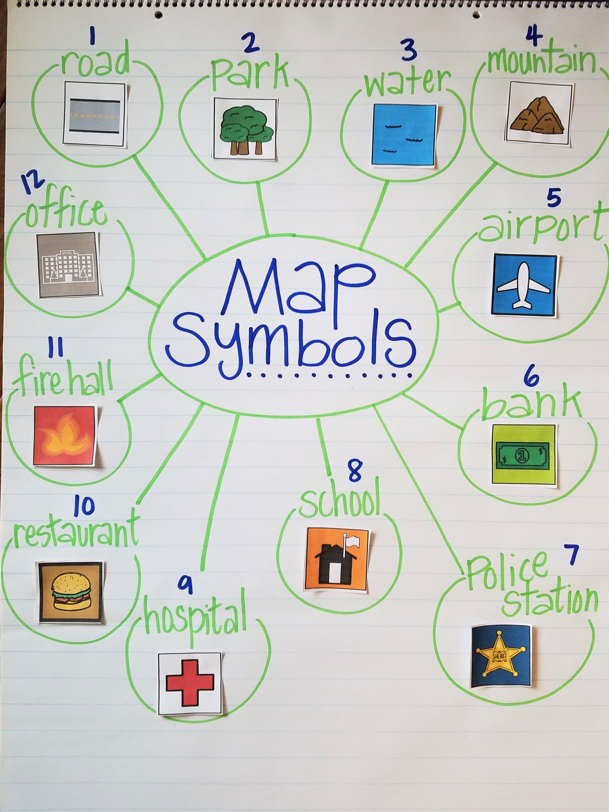 hight resolution of Simple Map Key Legend Worksheet   Printable Worksheets and Activities for  Teachers