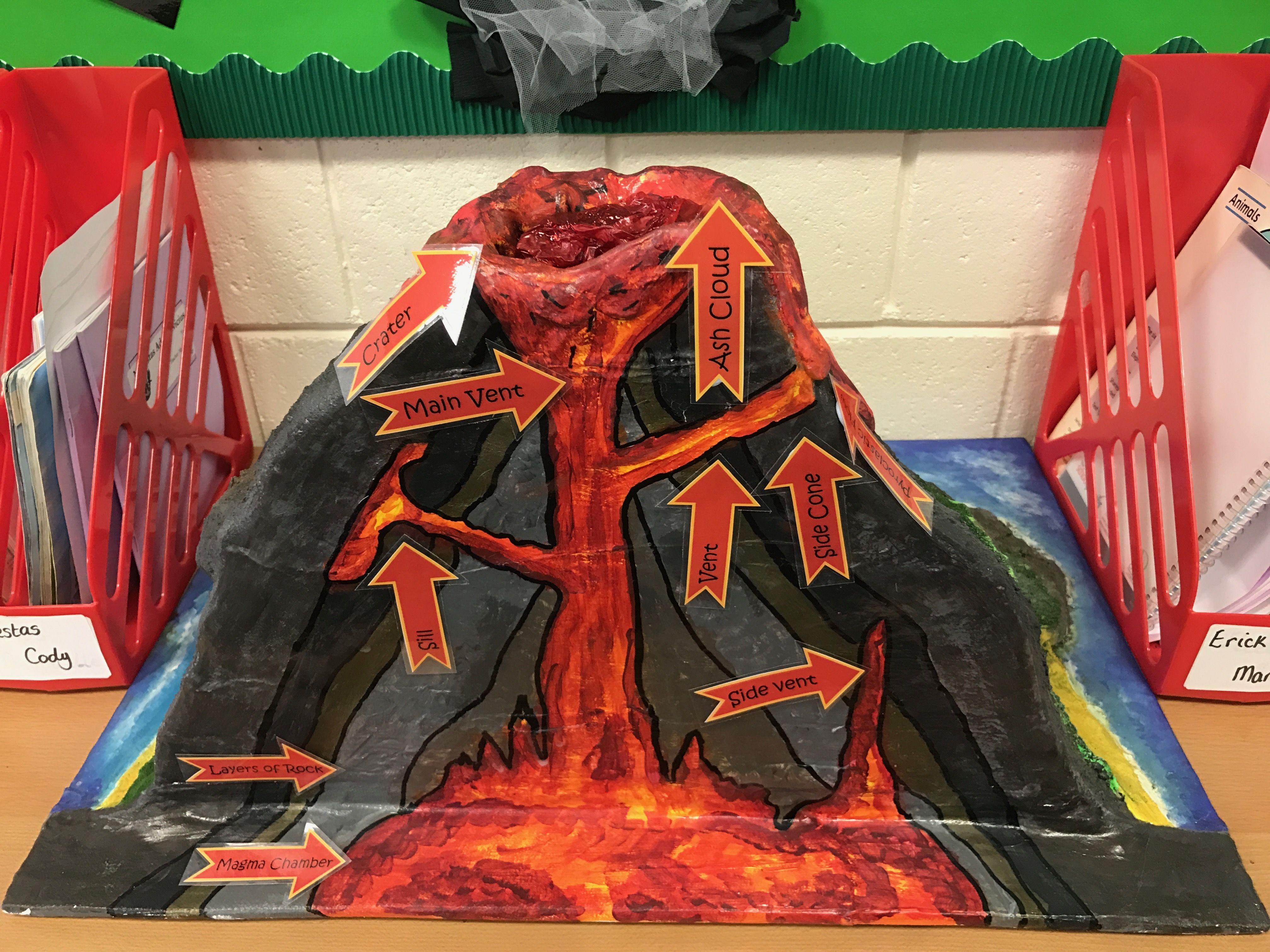 Finally Finished Chn Loved It Volcano Labeling Ks2