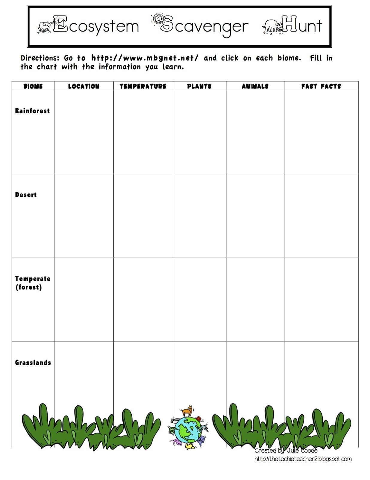 Ecosystem Habitat Biome Webquest Freebie