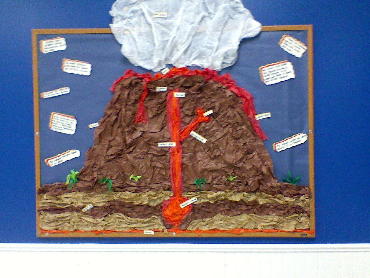 Make A Volcano Chemical Reactions Science Skills Online Worksheet Kindergarten Make Best Free