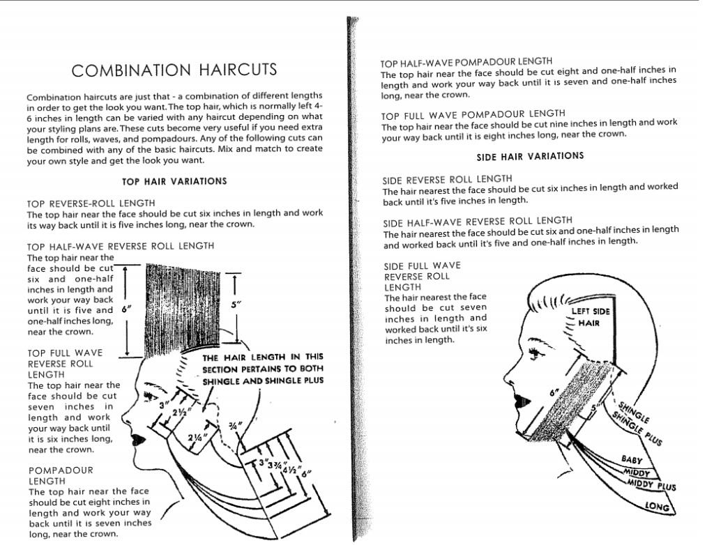 vintage pin curls diagram capacitor wiring car audio haircut for women 39s mid century haircuts
