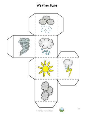 What`s the weather like today? Weather words vocabulary
