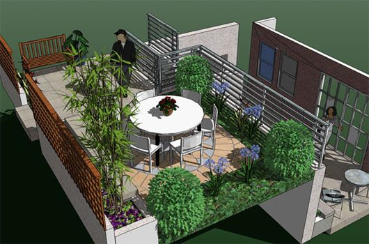 Step By Step Make Roof Garden Plan Decorating Ideas Jeannies