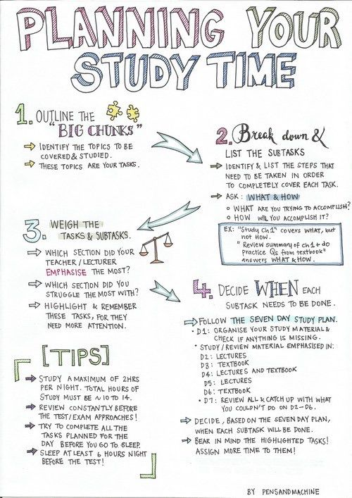 Image via We Heart It #help #motivation #study #tips #