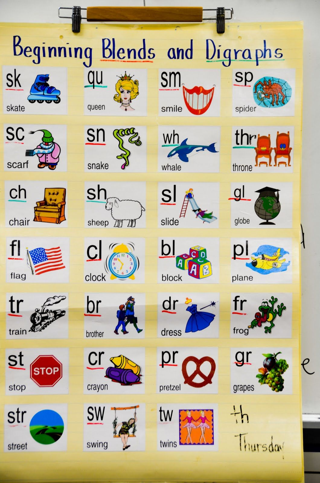 Anchor Chart For Beginning Blends And Digraphs Also Has A