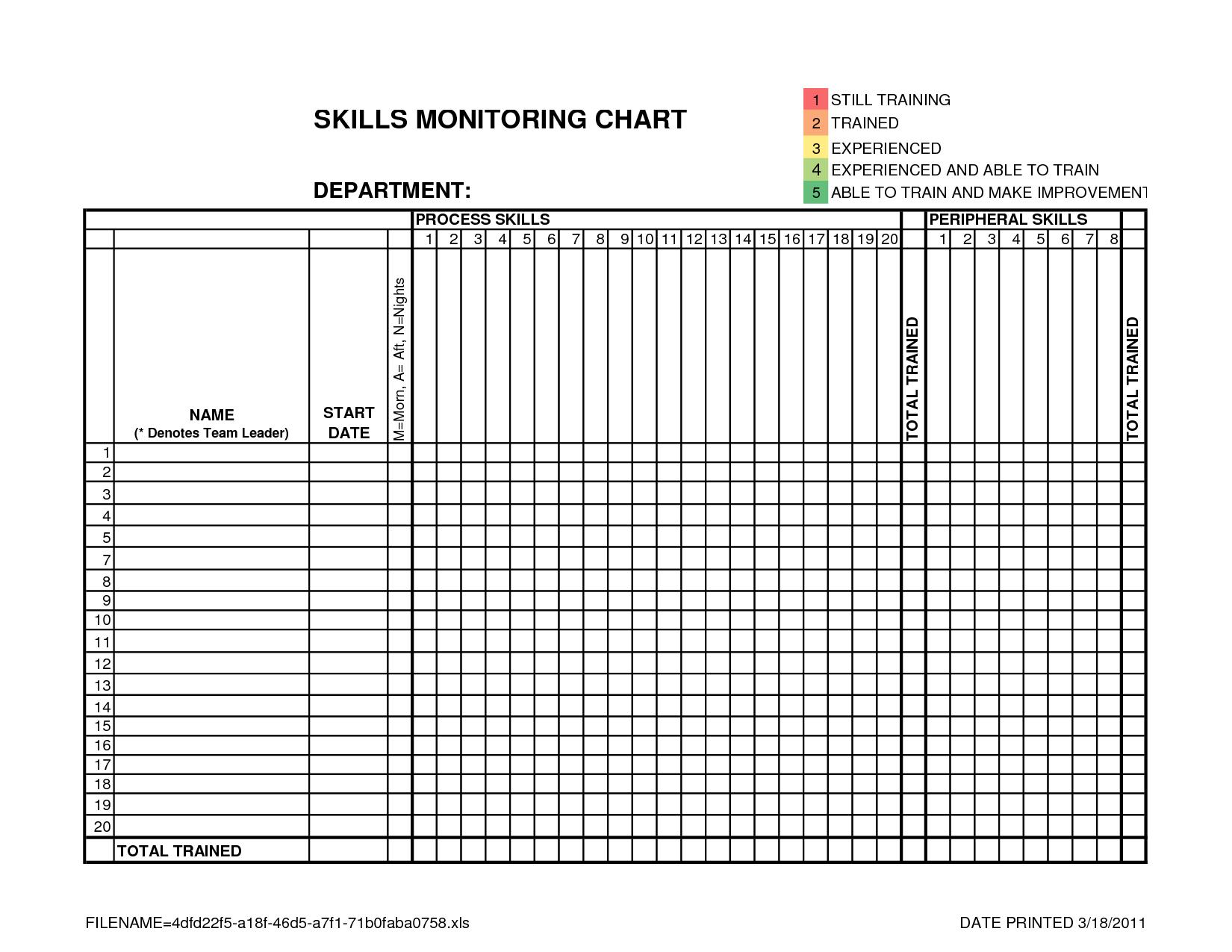 skills matrix template free - Romeo.landinez.co