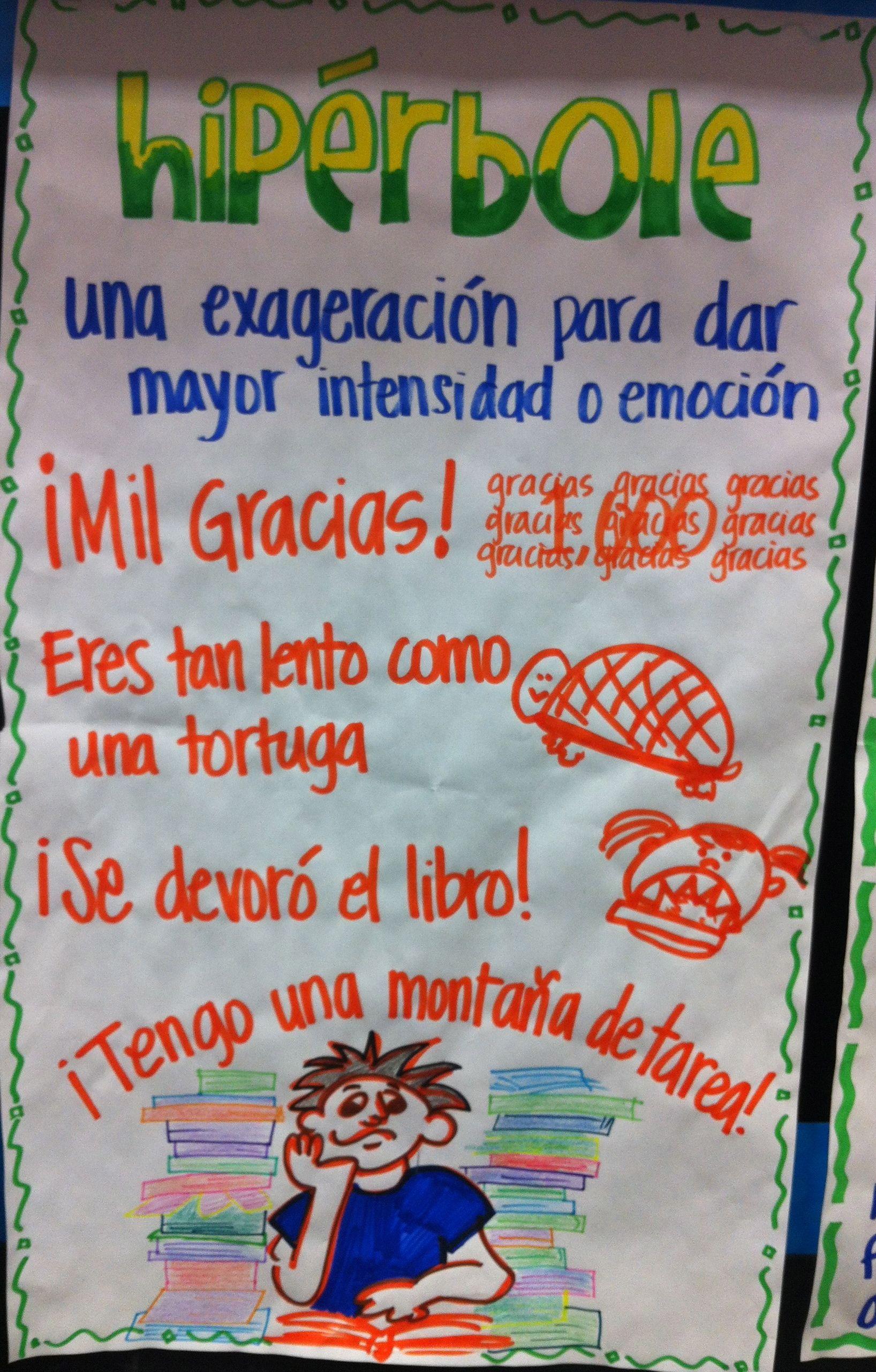 Anchor Charts Figurative Language Hiperbole Lenguaje Figurado Espanol