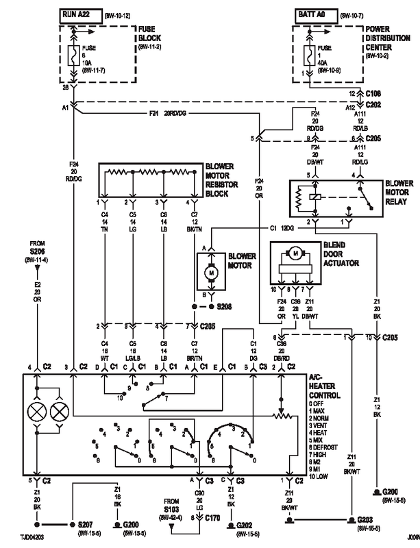 Heater And Ac Wiring Diagram For A 2000 Jeep Wrangler : 53