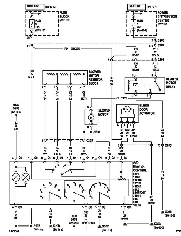 1966 oldsmobile toronado wiring diagram olds toronado