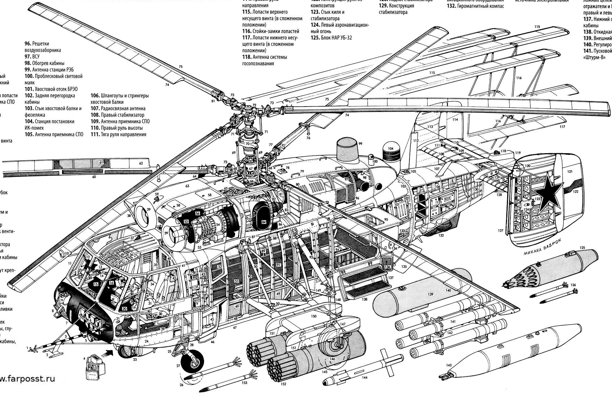 Kz 29 Cutaways
