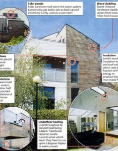 Eco house what   good for the planet can also be wallet rh pinterest