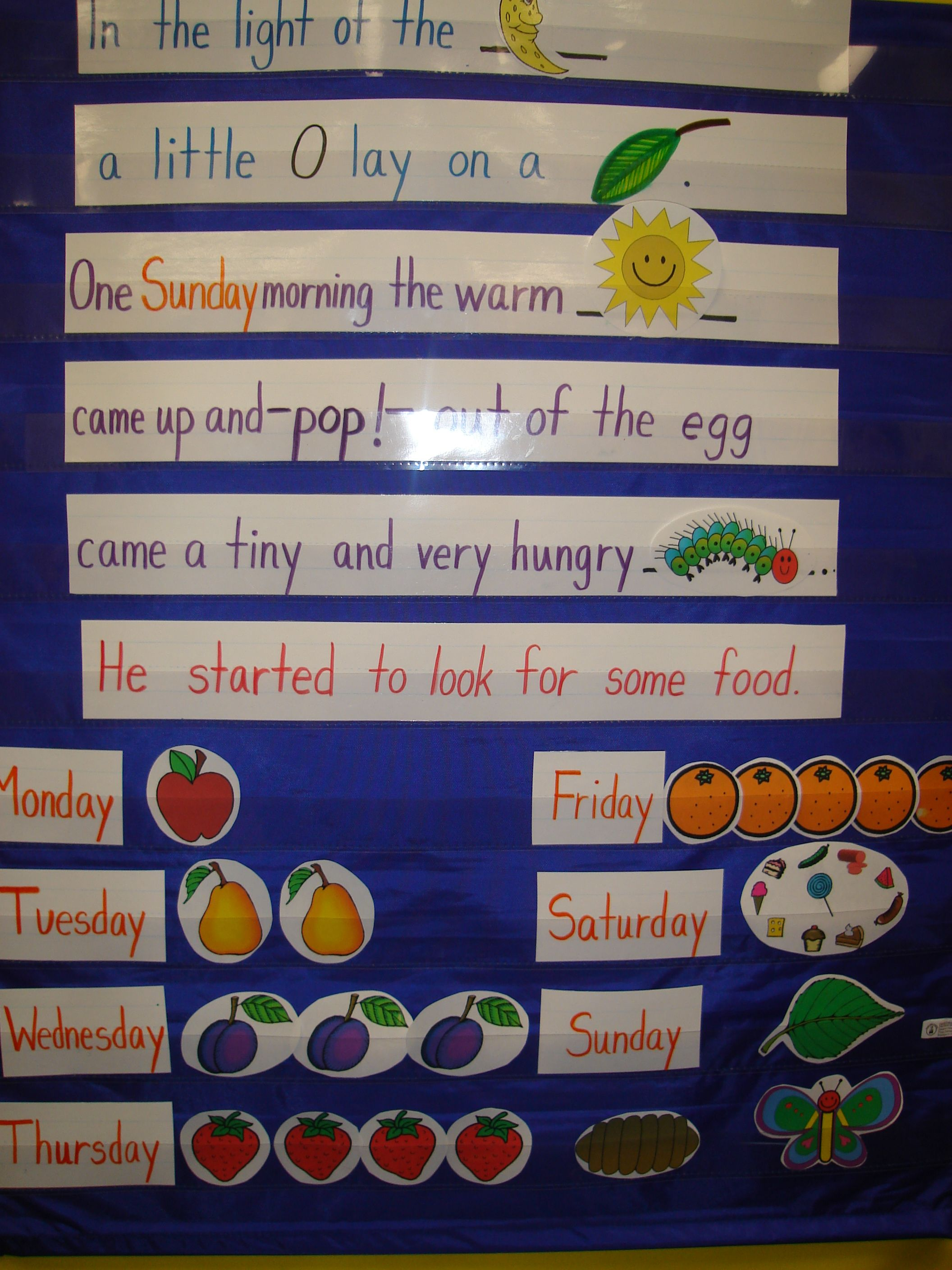 Students Retell The Very Hungry Caterpillar Using