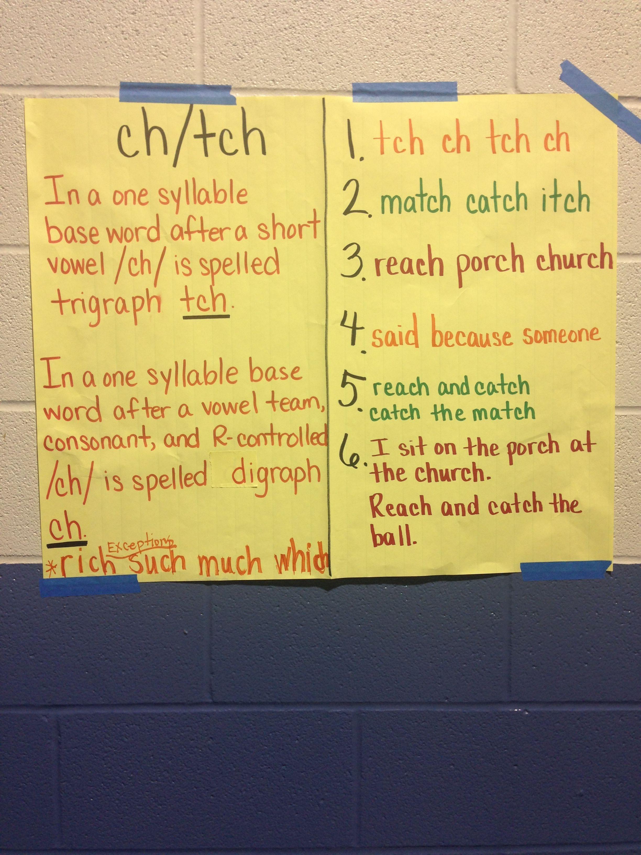 Phonics Ch Tch Rule